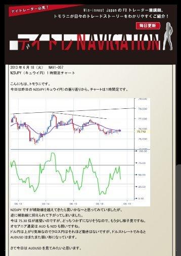 2013 年 6 月 18(火) NAVI-057 NZDJPY(キュウイ円)1 時間足チャート ...