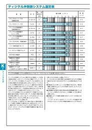 ディジタル弁制御システム選定表