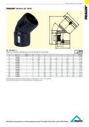FRIALEN® Winkel 45° W45°