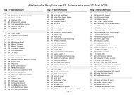 alfabetischer Ranglistenindex - ASVZ