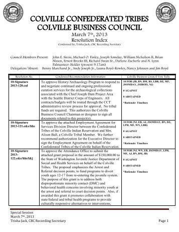 COLVILLE CONFEDERATED TRIBES - The Confederated Tribes Of ...