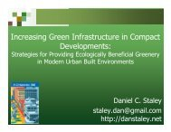 Increasing Green Infrastructure in Compact Developments ...
