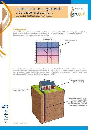 Présentation de la géothermie très basse énergie (2) - Observatoire ...