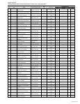Pengumuman_35-lampiran-13 - Page 3