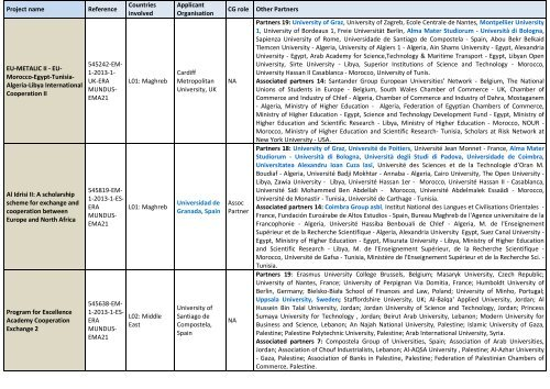 Cg University Participation In Erasmus Mundus Groupe
