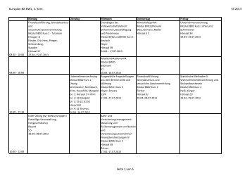 Kursplan BA BWL, 2. Sem. SS 2013 Seite 1 von 5