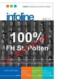 100% FH St. Pölten