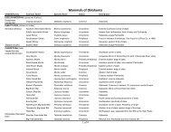 Mammals of Oklahoma - Oklahoma Biological Survey