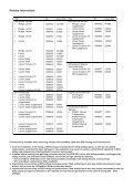 SERVICE MANUAL - LIL EVO - Page 3