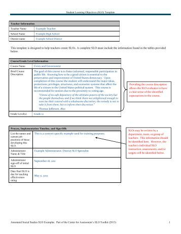 How To Write Analytical Paper and Annotated Bibliography