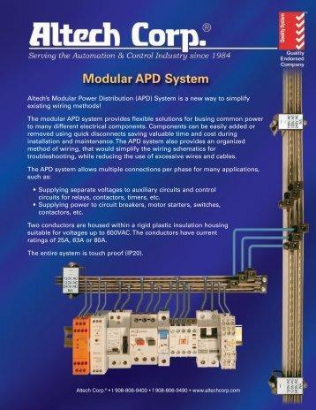 Modular APD System Brochure