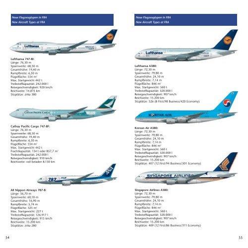 Flugplan Frankfurt