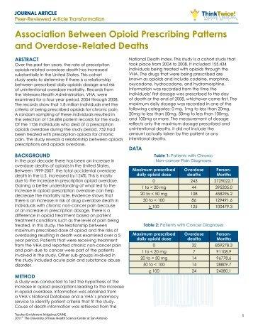 association between opioid Prescribing Patterns and overdose ...