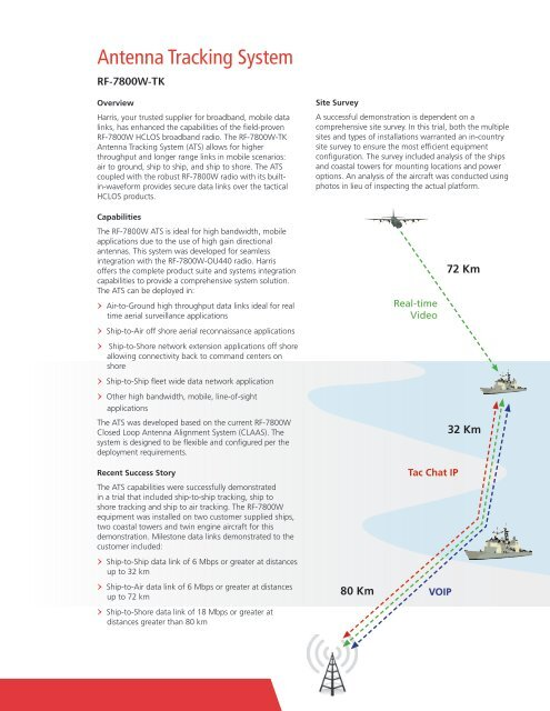 Antenna Tracking System