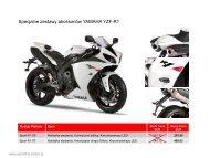 Sprawdź pakiety akcesoriów (PDF) - Yamaha Motor Europe