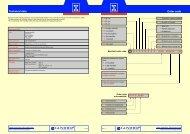 Cross manifold type N K P4B/ N K P4B/ N K P4B 135