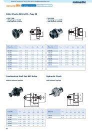 DIN 5482 (B 17 x 14) - Bluechip Tooling Ltd