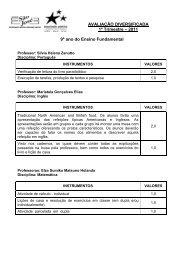 AVALIAÇÃO DIVERSIFICADA 1º Trimestre – 2011 9º ano do Ensino ...