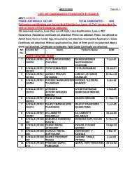 GREF CENTRE PUNE LIST OF CANDIDATES FOUND ... - Bro.nic.in