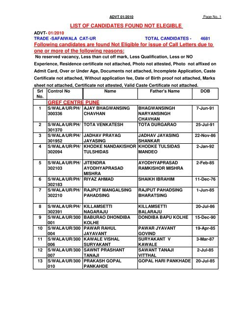 GREF CENTRE PUNE LIST OF CANDIDATES FOUND     - Bro nic in
