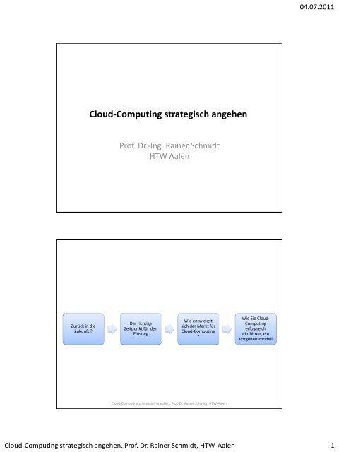 Cloud-Computing strategisch angehen - Inneo