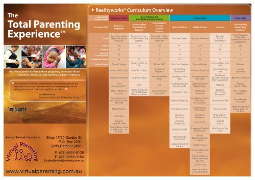 P Realityworks® Curriculum Overview - Virtual Parenting