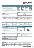 Oplaščene elektrode - Page 4