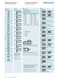 Schwerzerspanung Heavy duty machining - BOEHLERIT GmbH ... - Seite 4