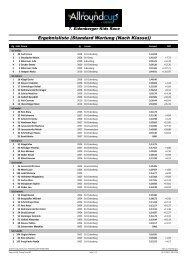 Ergebnisliste (Standard Wertung (Nach Klasse)) - Sportunion ...