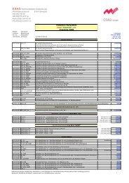 Patienten-Rufsystem esag_hospicall_p3s Preisliste 2009