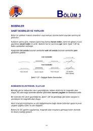 temel elektronik ders 3 - 320Volt