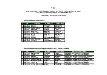 anexos. lista provisional de admitidos y excluidos taller de empleo