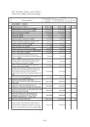 Informacja z wykonania planu dochodów i wydatków budżetu miasta ...