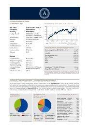 ETHNA-AKTIV E (T) 29.06.2012 de de Factsheet - Fundinfo