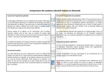 Comparaison des systèmes éducatifs français et allemand