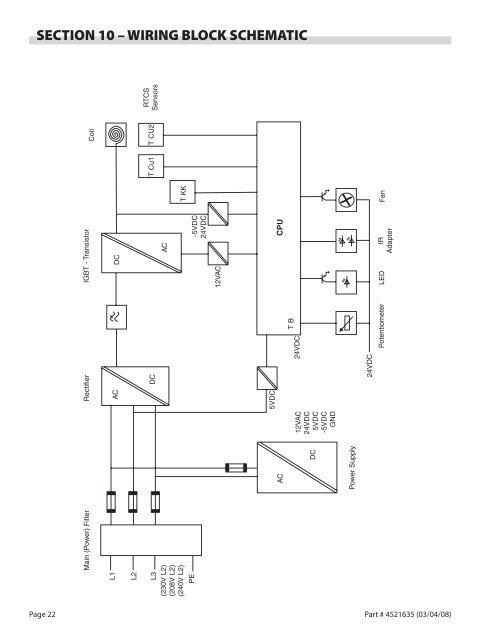 SECTION 10 – WIRING BLO on
