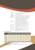 Un campo fértil para sus inversiones y el desarrollo de sus ... - Page 5