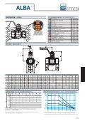 carbon steel - Grameta - Seite 3