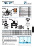 carbon steel - Grameta - Seite 5