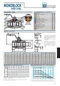 carbon steel - Grameta - Seite 7