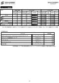 201003_4q_sup - Page 3