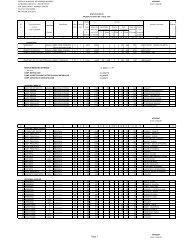 Stat de functii 01.07.2010 - Spital Moinesti