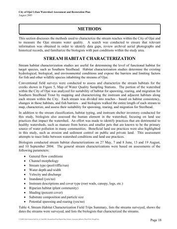 METHODS STREAM HABITAT CHARACTERIZATION