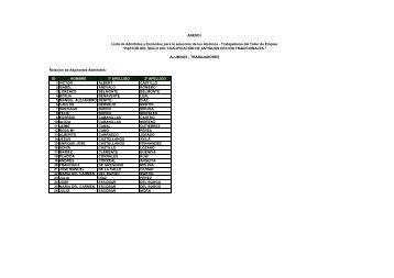 anexos. lista provisional de admitidos y excluidos taller de empleo ...