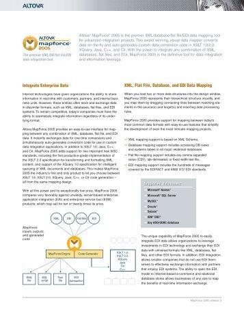 Integrate Enterprise Data XML, Flat File, Database ... - Infomart Group