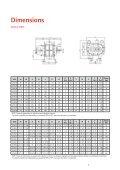 Surpresseurs à pistons rotatifs - Hibon - Page 7