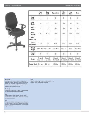 Sterling 2 Specifications ERGONOMIC SEATING High ... - Buybsi.com
