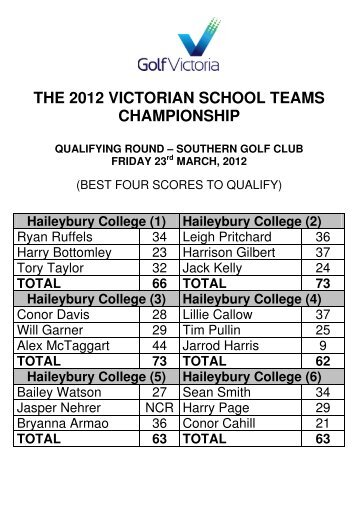the 2012 victorian school teams championship - Victorian Golf ...
