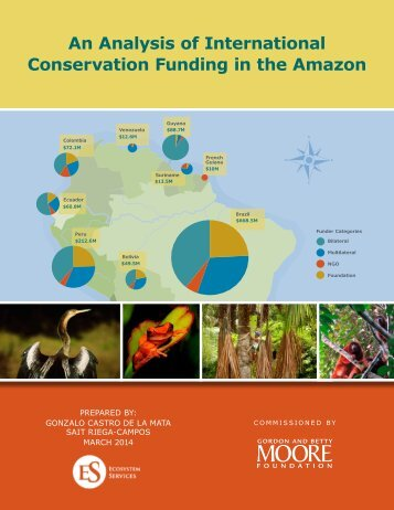 Amazon-Conservation-Funding-Analysis-Publication-2014