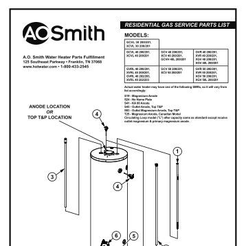 models btx 100 series 100 101 a o smith water heaters. Black Bedroom Furniture Sets. Home Design Ideas